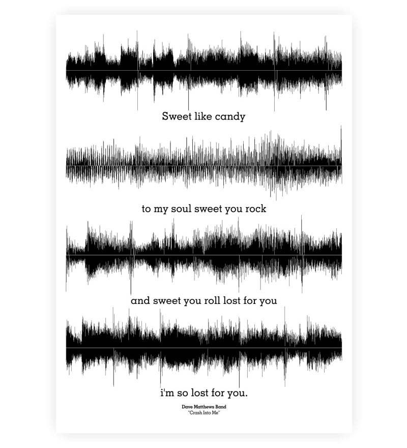 Lyric dave matthews lyrics : Buy Lab No.4 - The Quotography Department Dave Mathews Songs ...